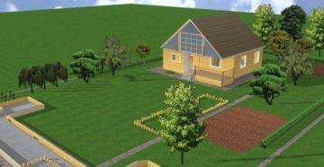 Как оформить наследование на дом и землю